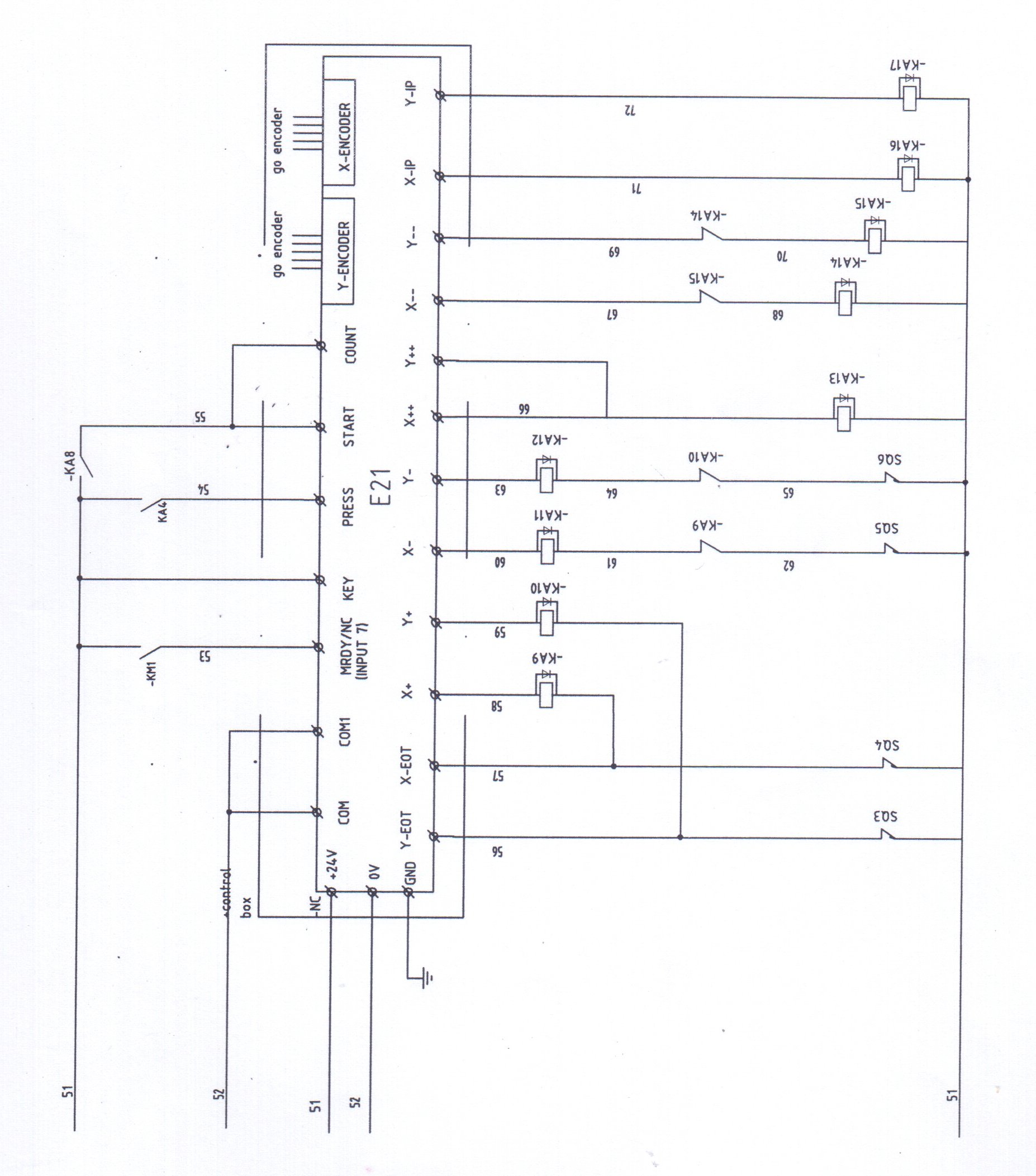 Press Brake Electric Diagram
