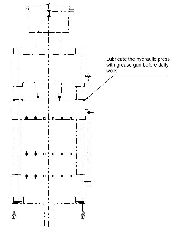 Four Column Hydraulic Press Operation Manual
