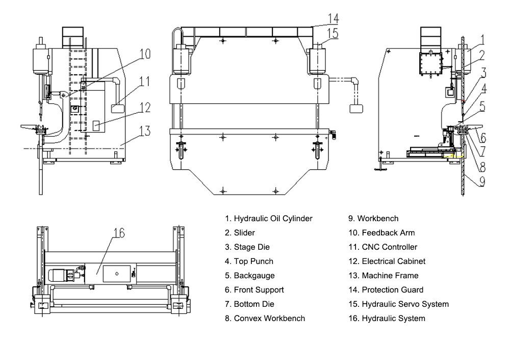 Press Brake Structure Drawing