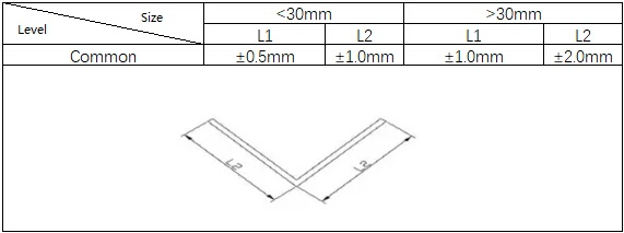 Tolerance Standards for V Bending