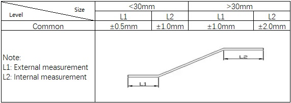 Tolerance Standards for Z Bending