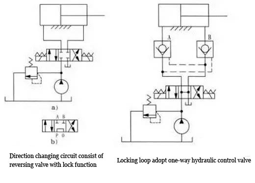 pneumatic transmission, hydraulic transmission and hydraulic drive