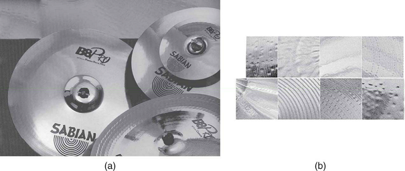 A selection of common cymbals