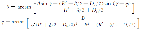 Working roll force calculation formula