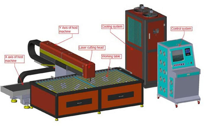 13 Components of the Laser Cutter