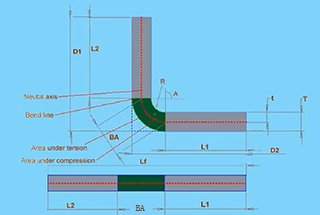 Bend Allowance Sheet Metal Part Design