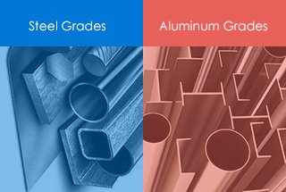 Steel & Aluminum Grades Chart of 7 Countries