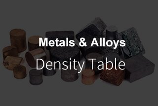 Density Table of Metals (Iron, Steel, Brass, Aluminium) and Alloys