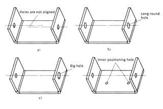 Sheet Metal Design Guide Bending