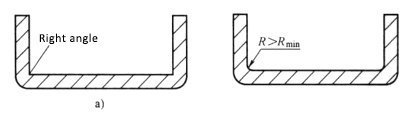 improved bending radius design