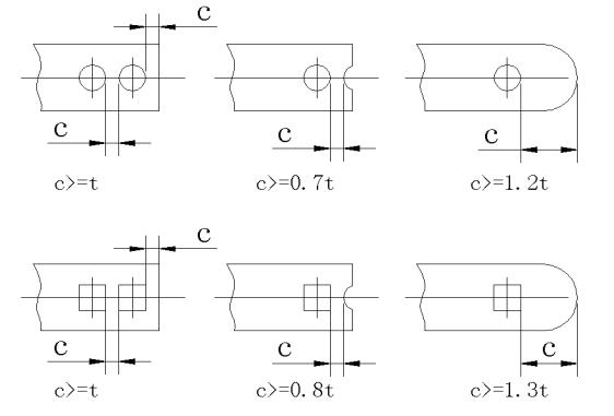Figure 1-10 The distance between the holes, the hole and the edge of the blanking parts