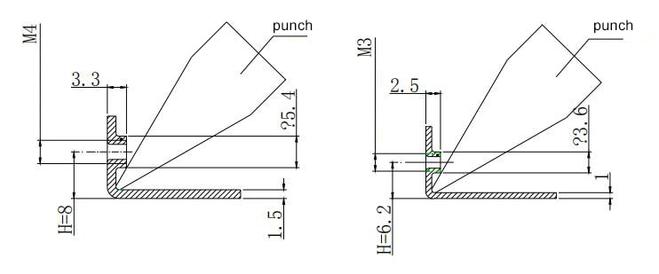 Figure 1-29 Bending of the hole flanging & tapping