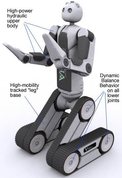 Key Technology of Robot