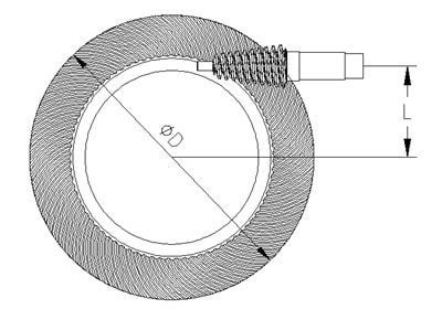 Cone Worm Drive