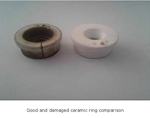Effect of ceramic ring and sealing ring on cutting quality