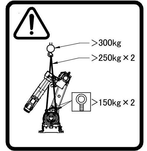Hoisting Schematic Drawing for RC Series Manipulator Cutting Machine