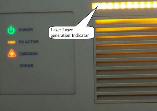Panel Display in IPG laser source Laser generation