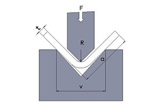 Air Bending Force Chart for Press Brake Tonnage Calculation