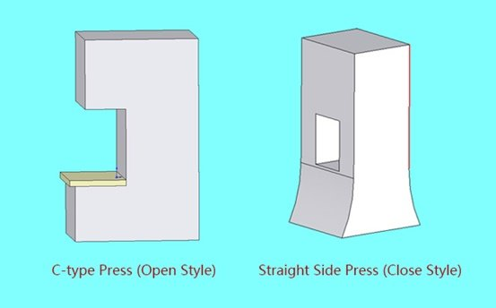 Punch press structure