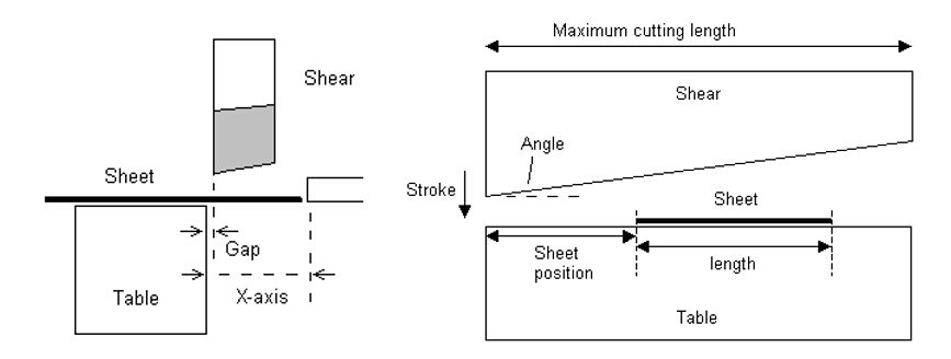 Hydraulic Shearing Machine Working Principle Diagram