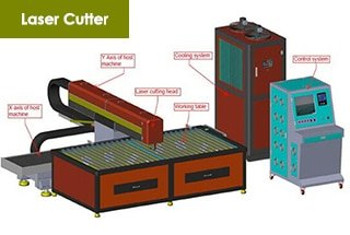Components of the Laser Cutter