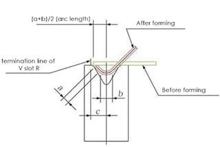 Technical Study on Parts Bend Forming Process