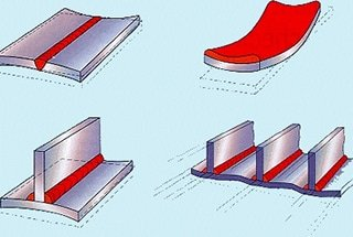 Welding Distortion Control and Correction: for Thin Plate Structural Parts