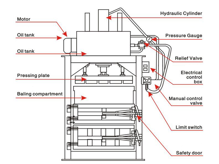 Hydraulic Press Diagram - Alo.zaislunamai.uk •