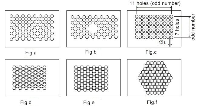 Figure 1-6 Schematic diagram of the dense hole arrangement