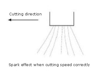 Spark effect when cutting speed correctly