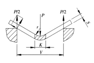 Calculation of Sheet Metal Bending Force in Air Bending