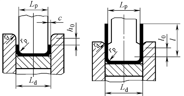 Design of working parts