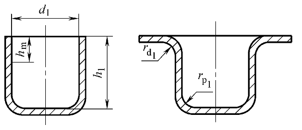 Dimensioning of deep-drawn parts