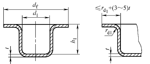 Flange of flanged straight wall cylinder
