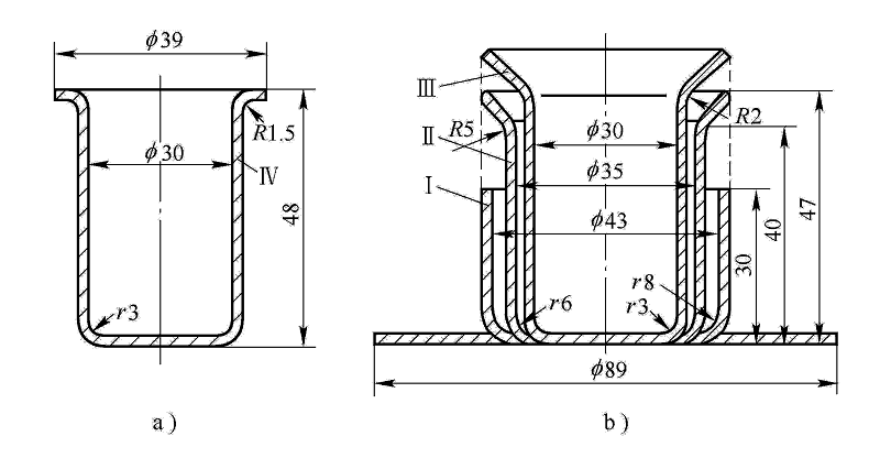 Narrow flange cylinder