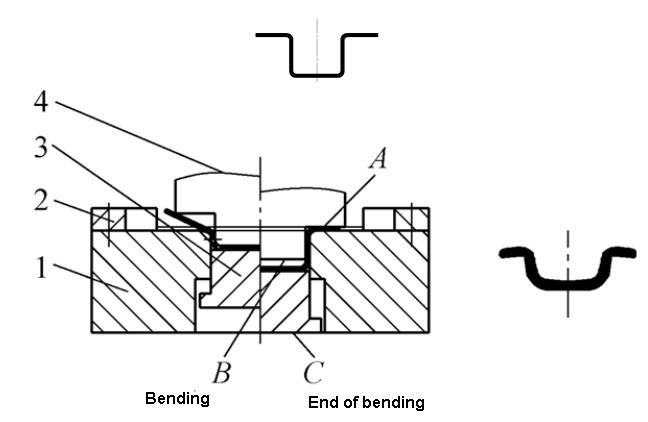 Quadrilateral forming bending die at one time
