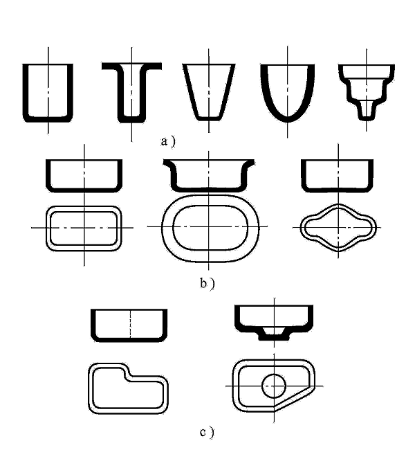 Types of deep drawing parts