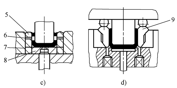 U-shaped bending die