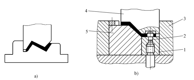 Z-shaped one-time bending die