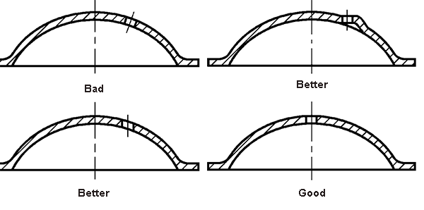 hole position on the drawing part