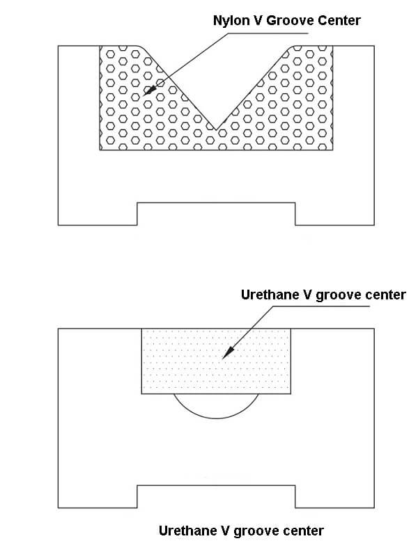 Schematic diagram of non-metallic V-groove structure