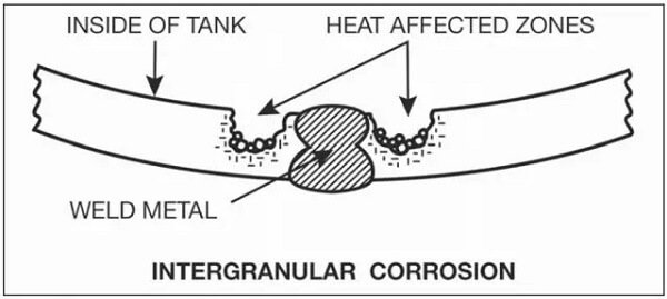 intergranular corrosion occurred in the welding heat affected zone