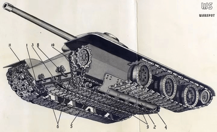 Four-track tank