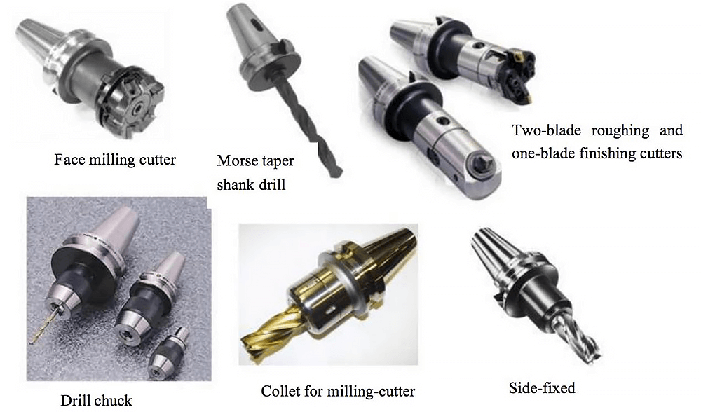 Other types of tool holders
