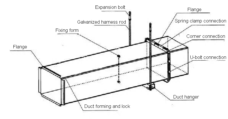 Schematic diagram of TDFTDC duct