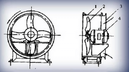 Schematic diagram of the axial fan structure