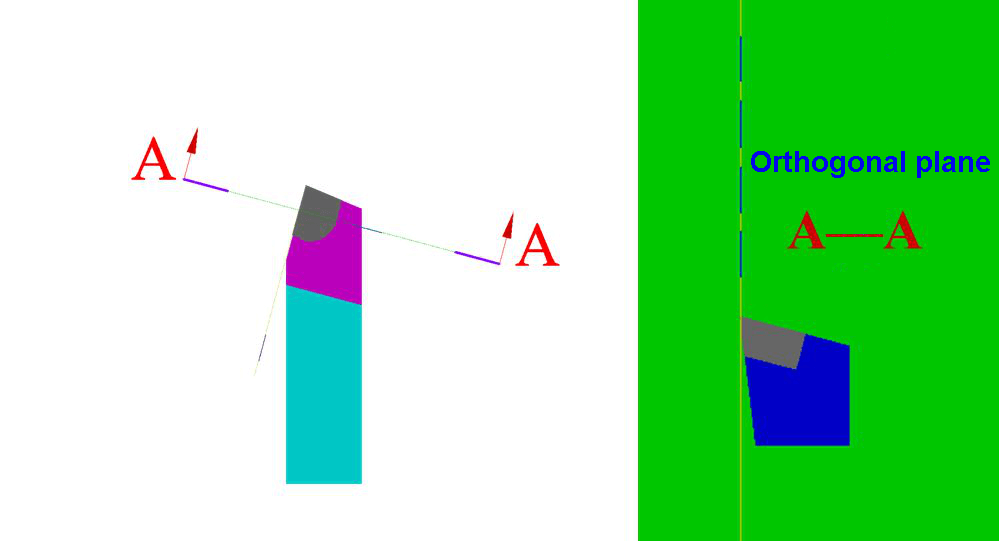The principle of back angle (α0 ) selection