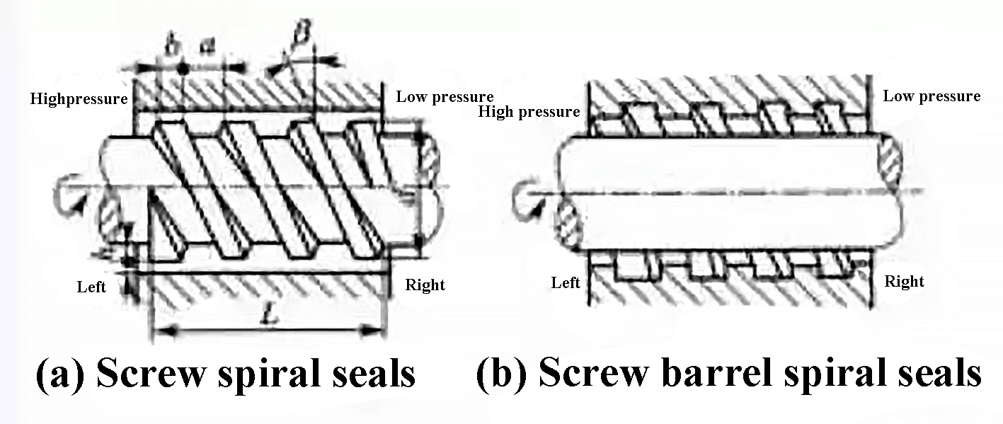 Thread seal